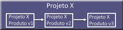 projeto futional - gerenciador de projetos